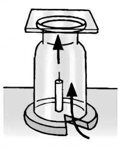 瓶の中の空気の流れを可視化
