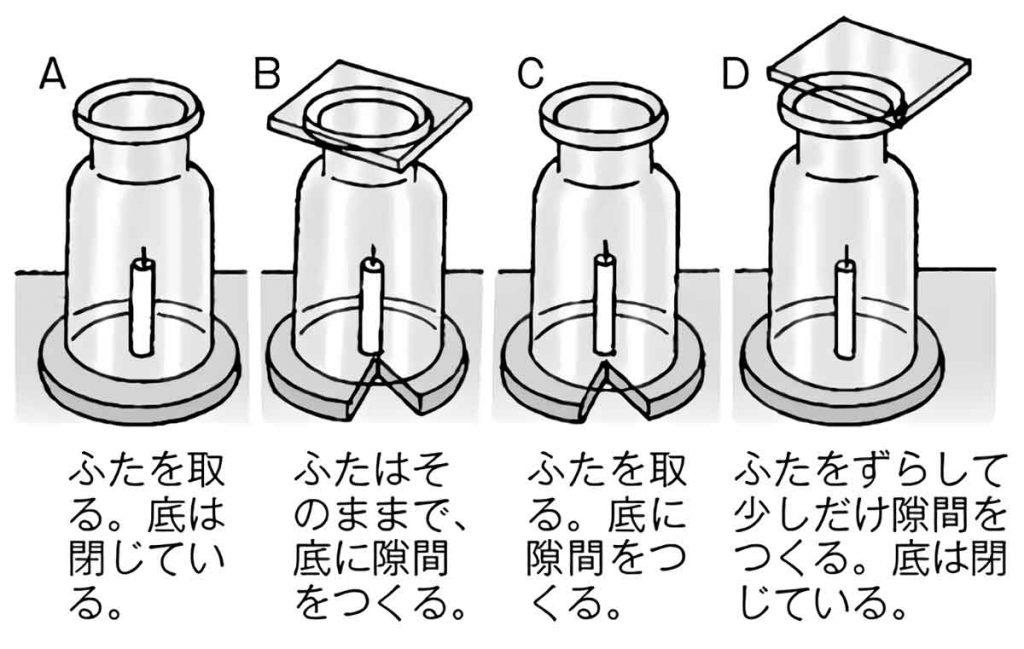 瓶の中でろうそくを燃やし続けるには?色々な実験