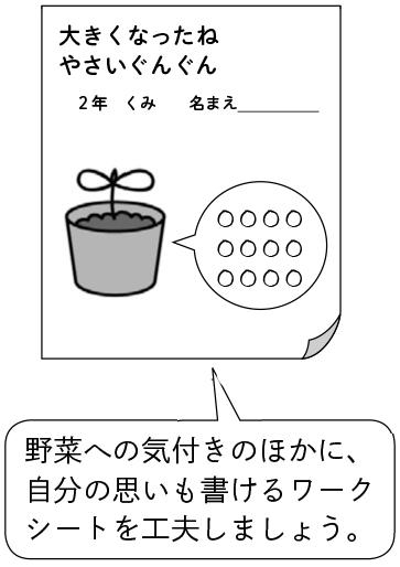 ワークシートの例 「野菜への気づきのほかに、自分の思いを書けるワークシートを工夫しましょう。」