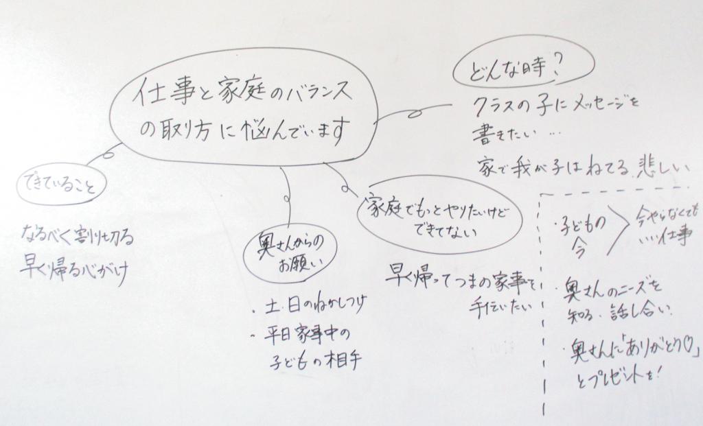 教師の「文殊の知恵」の板書(写真)