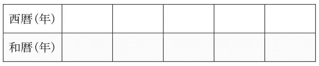 西暦と和暦のヒントカード(空欄になった表がかかれた紙)