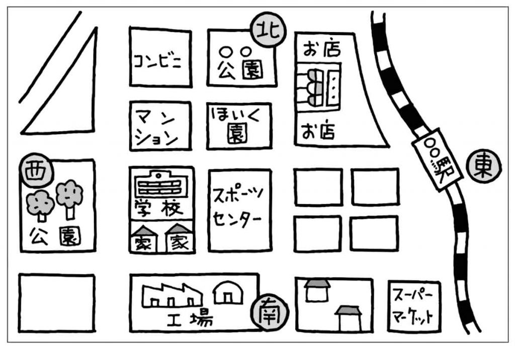 生活科のまち探検で作成した絵地図