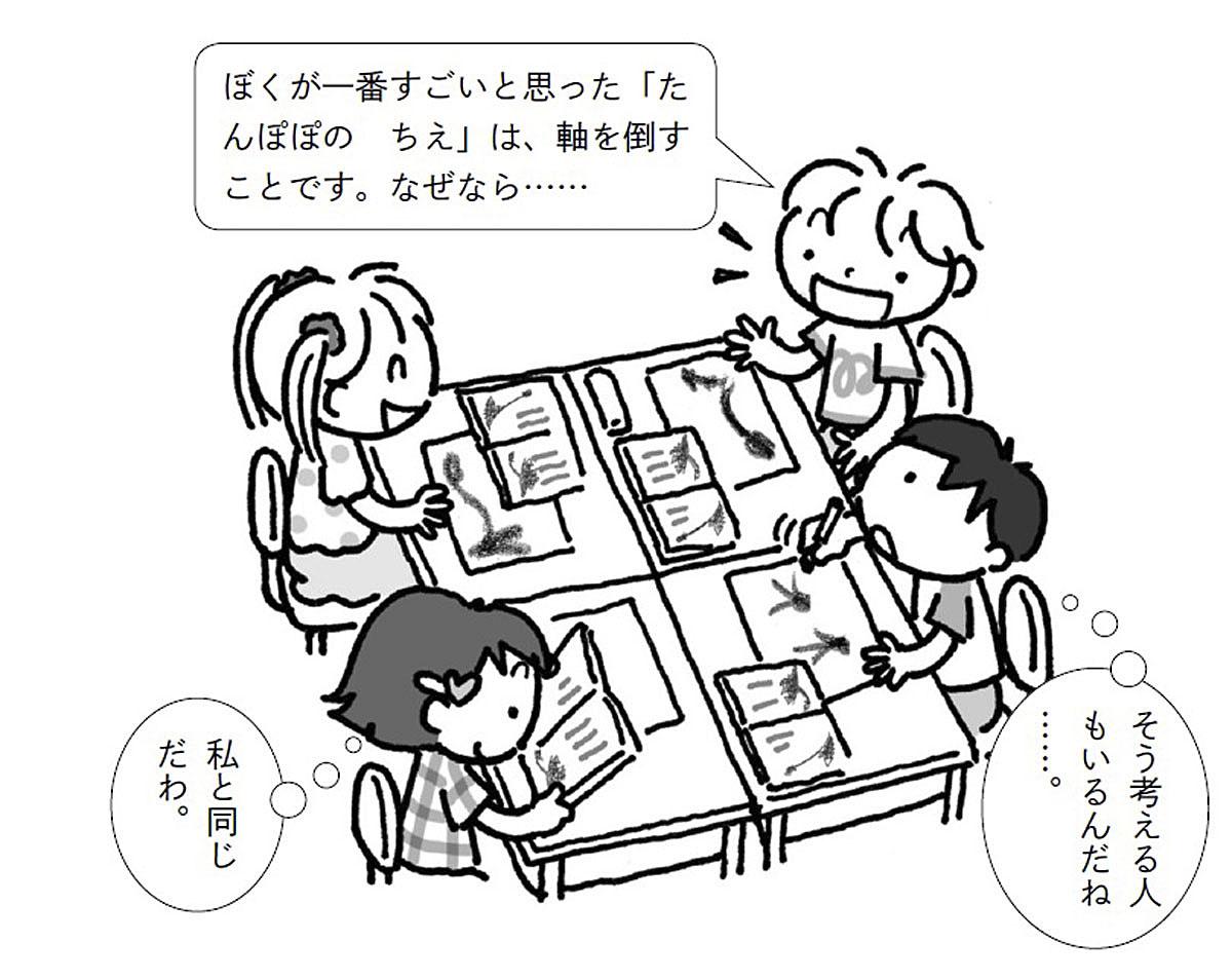 たんぽぽの「ちえ」を絵に描きニュースにして紹介します
