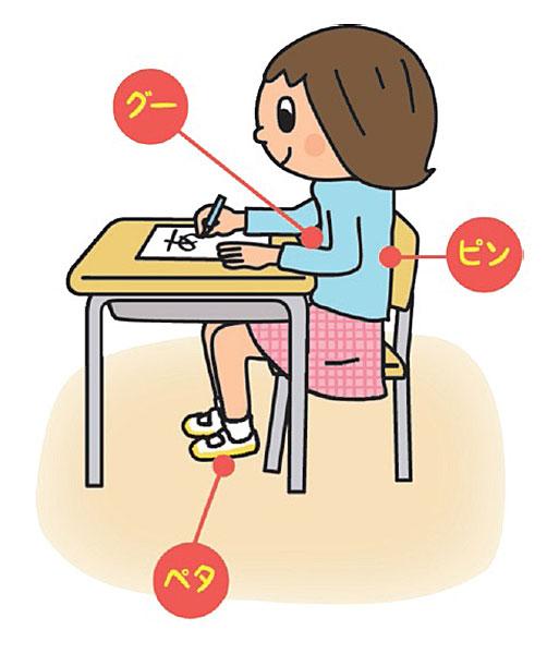 書くときの姿勢を示したイラスト