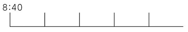 8時40分から時間の量を表した数直線