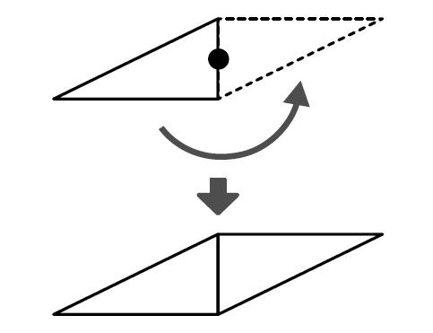 真ん中の点を中心に回すと、重なる図