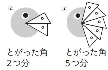 三角定規の30°を基準として数値化し、比較する