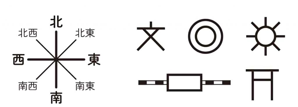 八方位と地図記号の例
