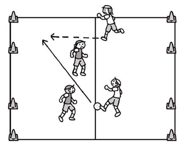 走り込み作戦(攻撃)