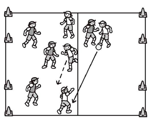 敵をかためる作戦(攻撃)