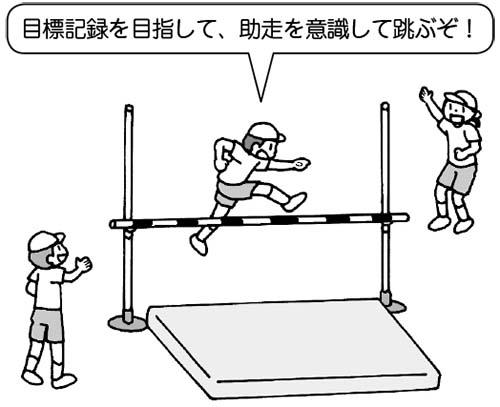「目標記録を目指して、助走を意識して跳ぶぞ!」