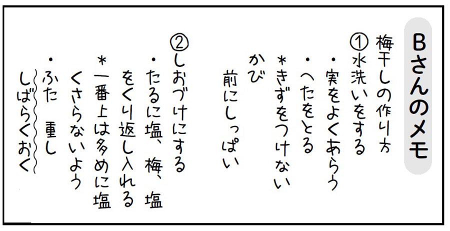 Bさんのメモ例