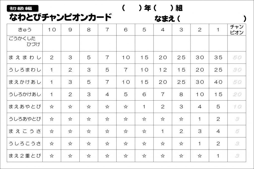 なわとびチャンピオンカード(初級)