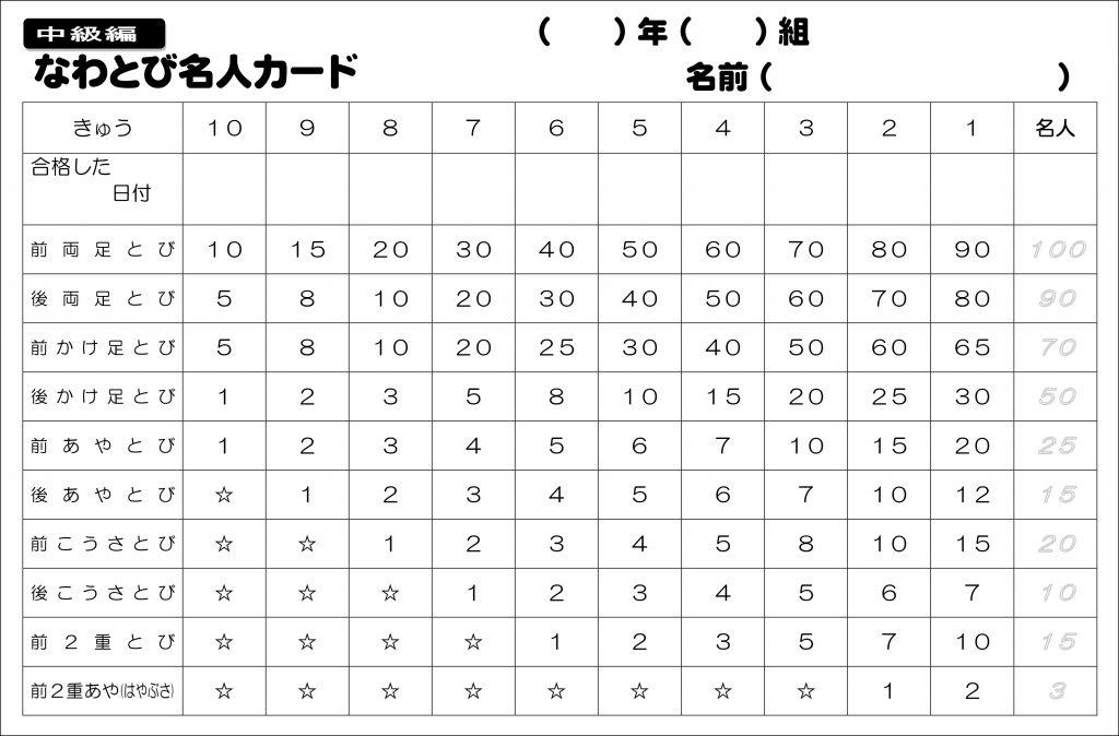 なわとび名人カード(中級)