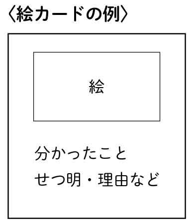 絵カードの例