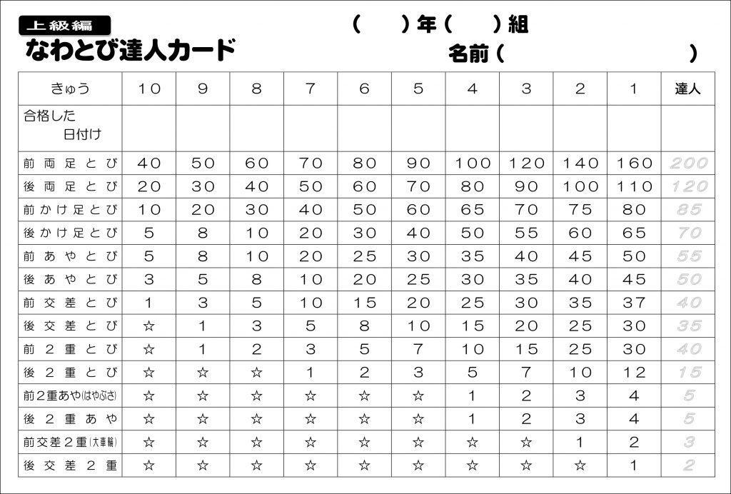 なわとび達人カード(上級)