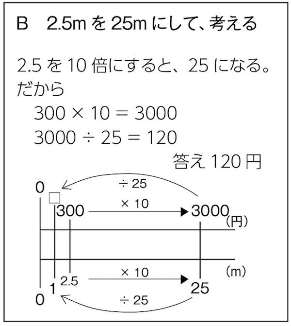 B 2.5mを25mにして、考える