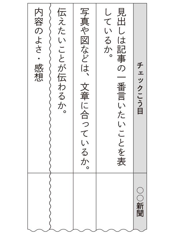 チェック表の例