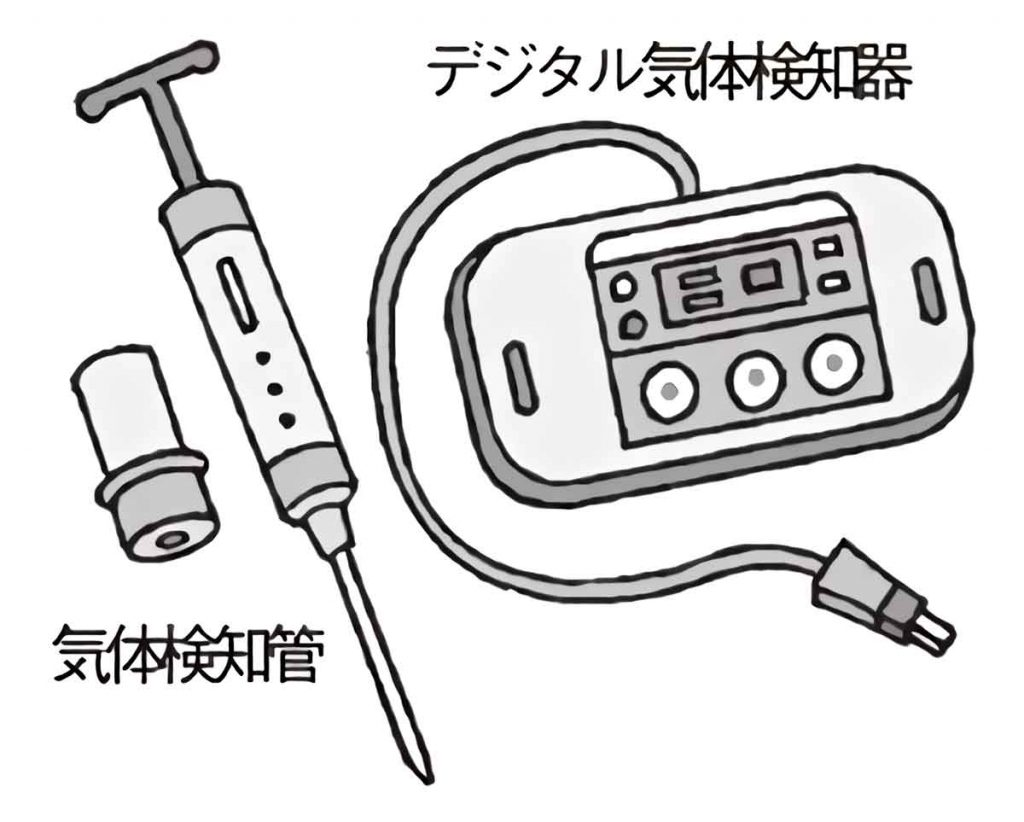 気体検知管とデジタル気体検知器