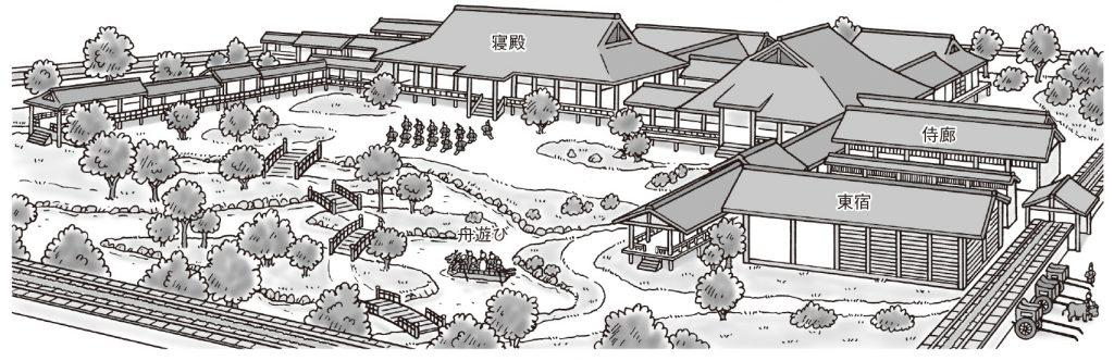 寝殿造の屋敷の想像図