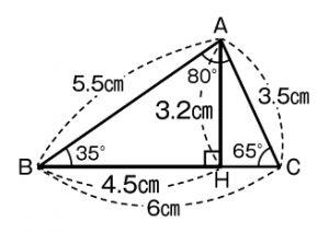 計4つの構成要素