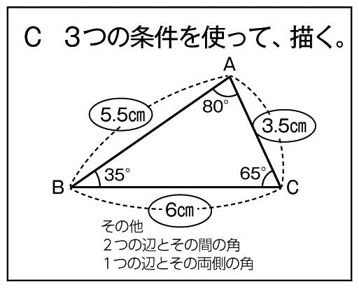 C 3つの条件を使って、描く。