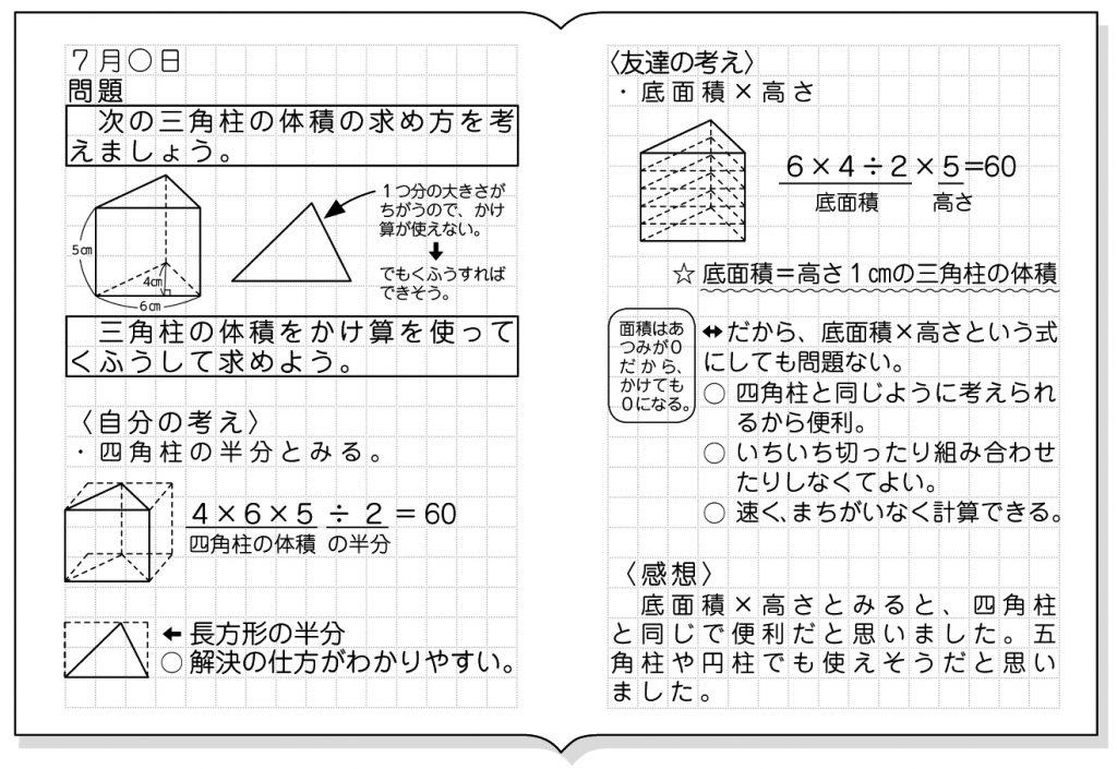 本時のノート例