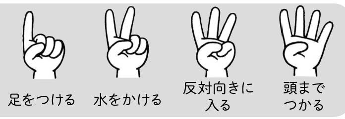 教師の手信号
