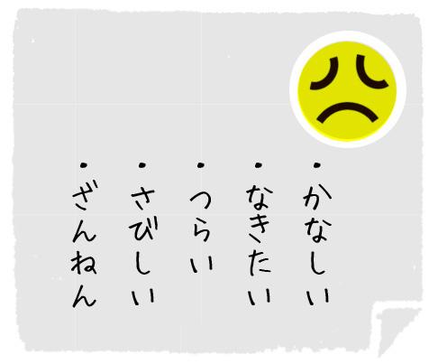 表情シールからさまざまな気持ちを表す言葉を考えます