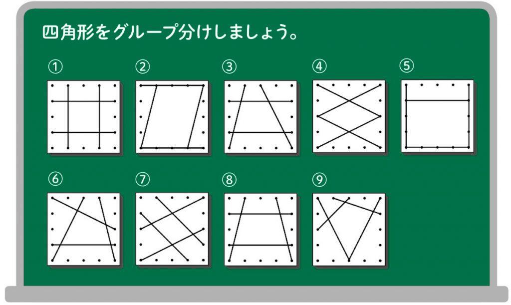 問題「四角形をグループ分けしましょう」