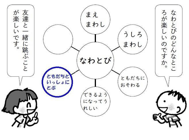 思考ツール