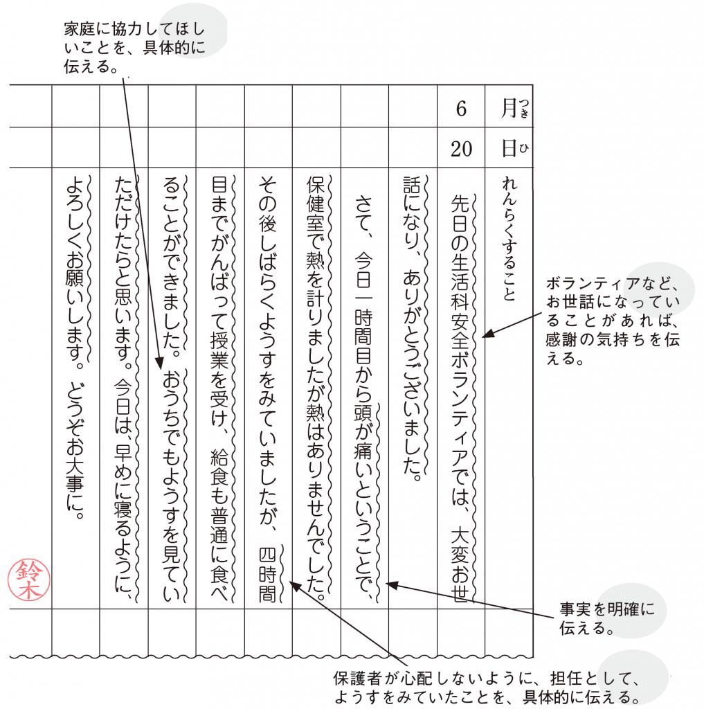 連絡帳の例