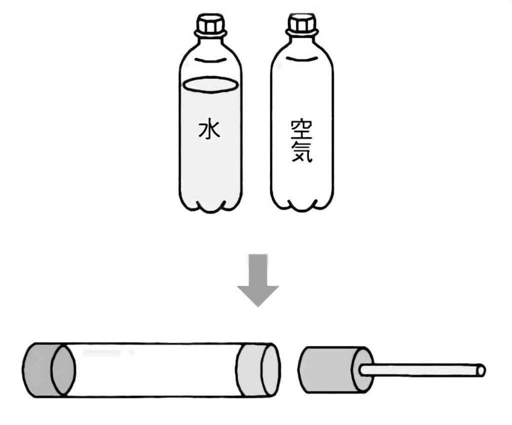 水鉄砲と空気鉄砲を比較する