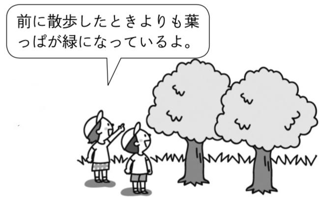 子供「前に散歩したときよりも葉っぱが緑になっているよ。」
