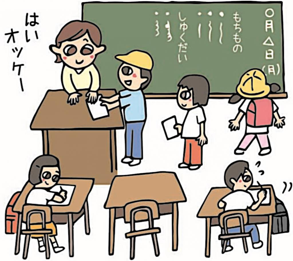 連絡帳と宿題をチェックする先生と子供たちのイラスト 先生「はい、オッケー」