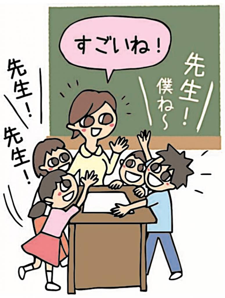 子供1「先生!先生!」子供2「先生!僕ねー」先生「すごいね!」