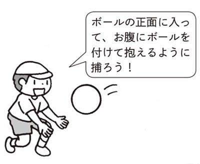 「ボールの正面に入って、お腹にボールを付けて抱えるように捕ろう!」