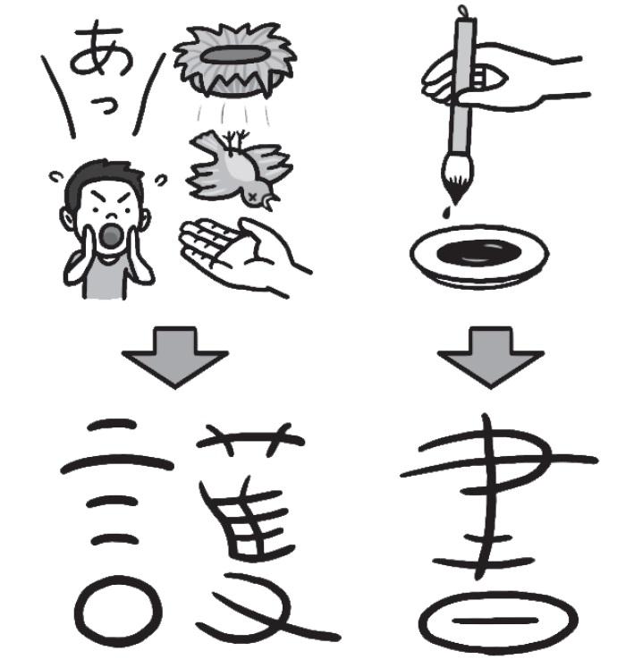 ビジュアル漢字クイズ例