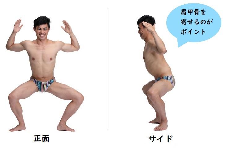 小島さんエクササイズ