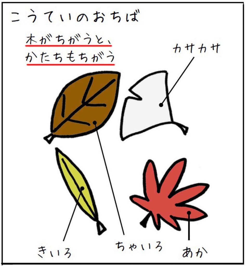 子どもたちの描いた絵2