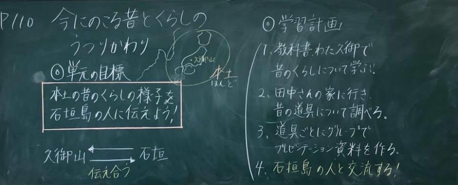 「遠隔地を結んだ授業」具体例