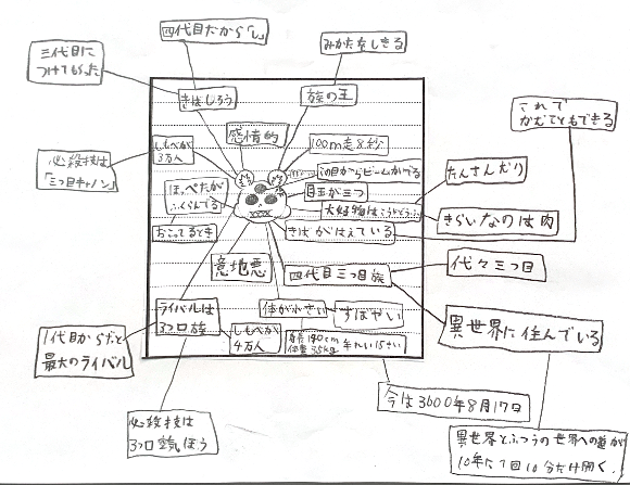 中心人物のイメージマップ