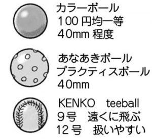 カラーボール、100円均一など、40mm程度。あなあきボール、プラクティスボール、40mm。KENKO teeball、9号遠くに飛ぶ、12号扱いやすい