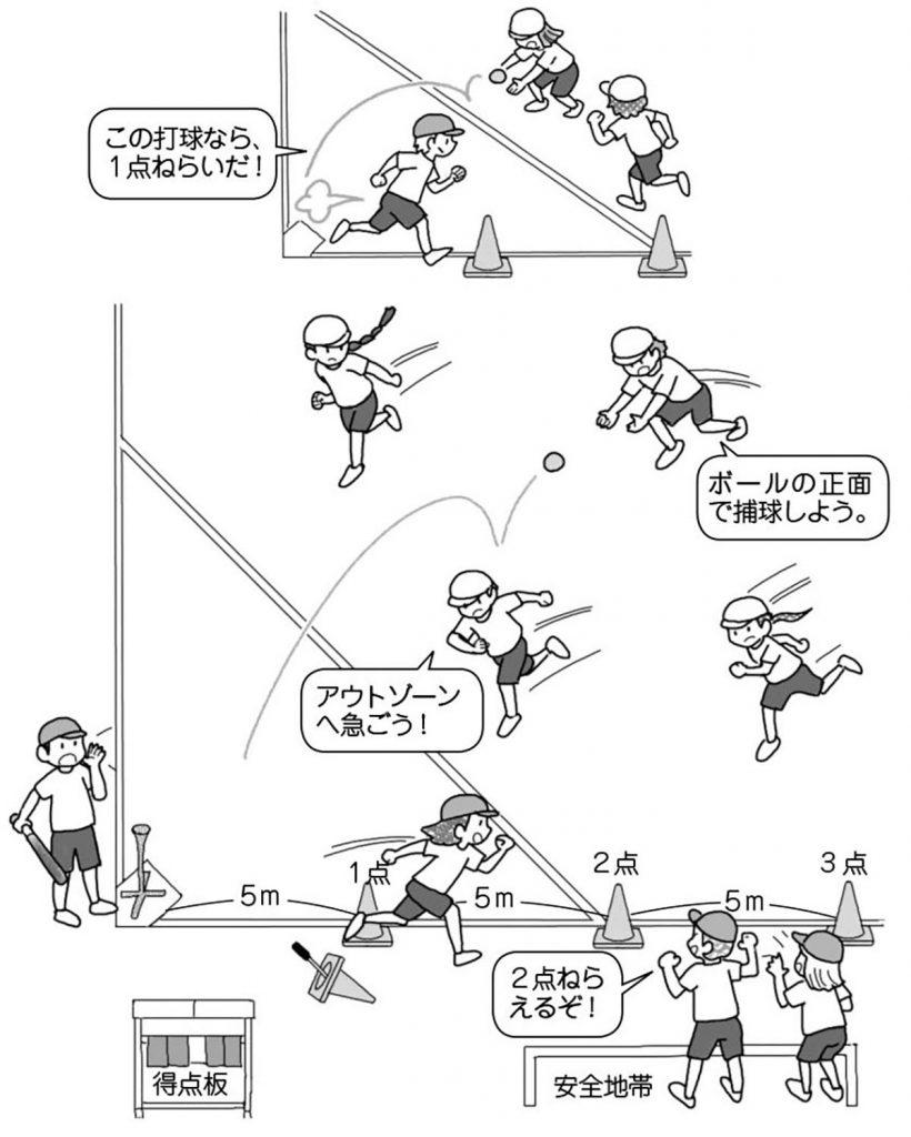 この打球なら、1点狙いだ! ボールの正面で捕球しよう。アウトゾーンへ急ごう!2点ねらえるぞ!