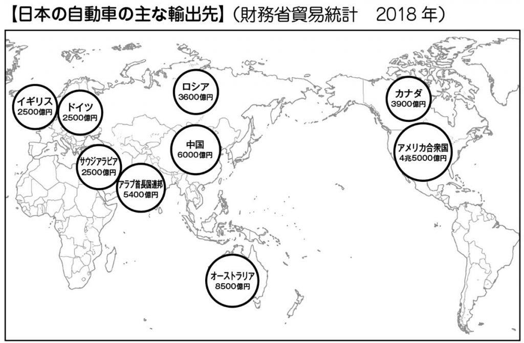日本の自動車の主な輸出先