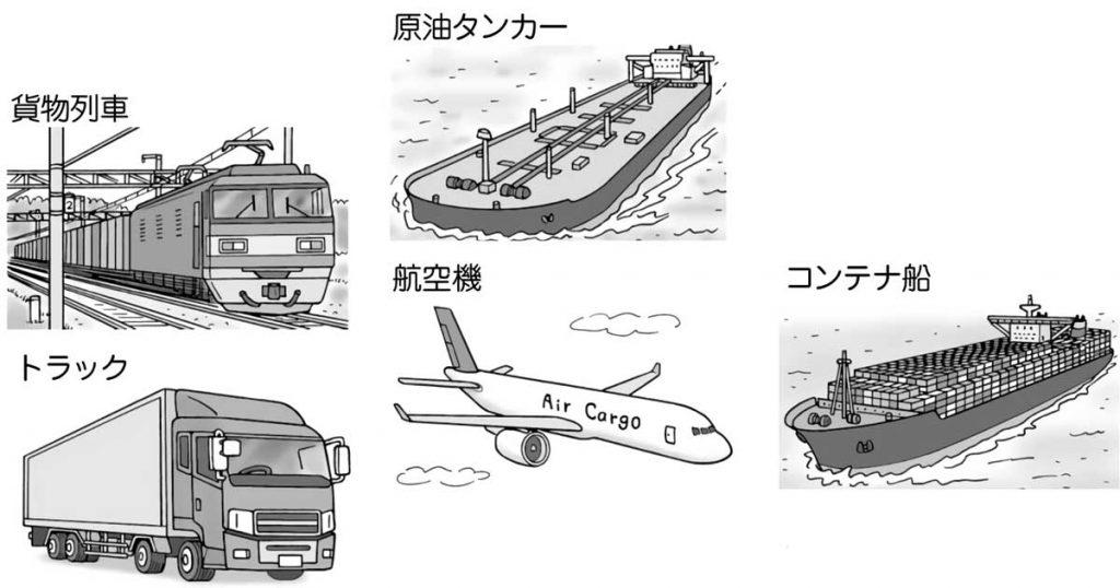 いろいろな輸送方法