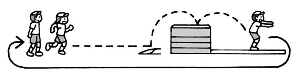 小6体育「器械体操(跳び箱)」指導のポイント