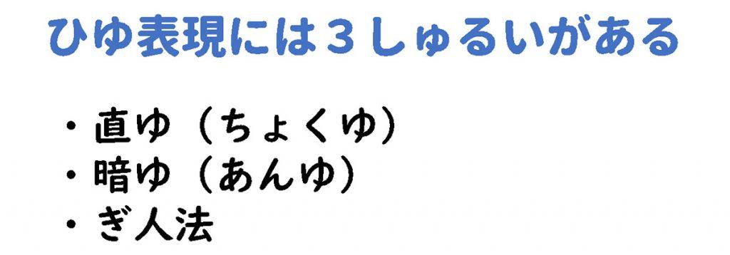 ひゆ方言には3しゅるいがある