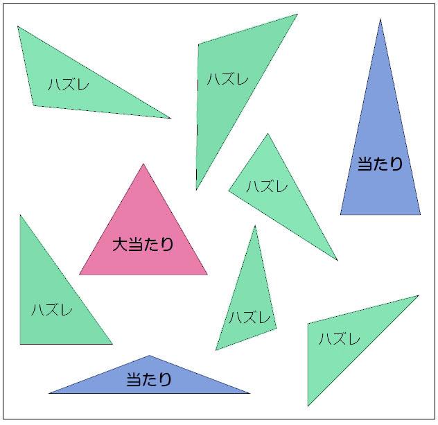 三角形のくじ引きゲーム