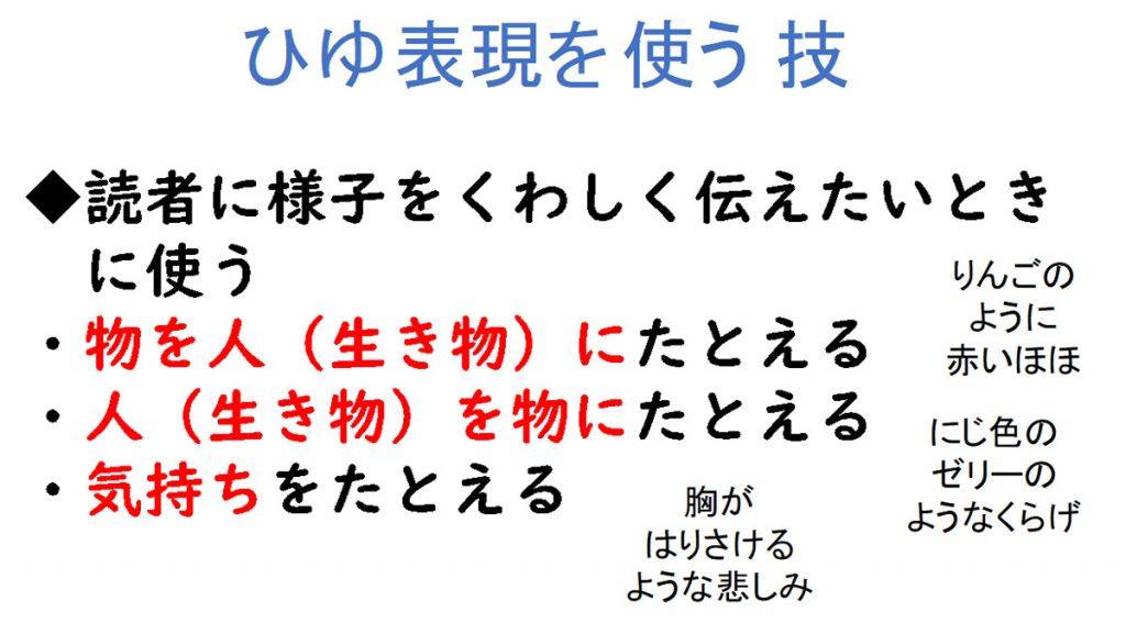 ひゆ表現を使う技